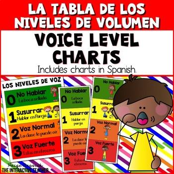 Spanish Voice Level Charts, La Tabla de los Niveles de Volumen