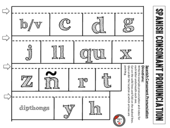 Spanish Pronunciation Interactive Notebook Pages