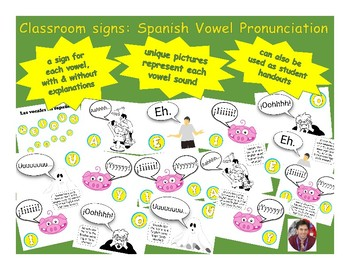 Spanish Vowel Signs and Handouts