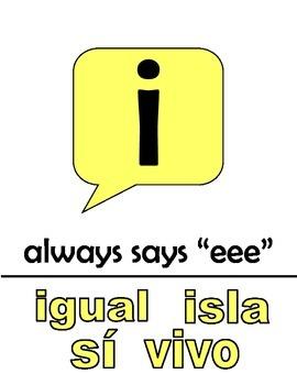 Spanish Vowel Sound Posters