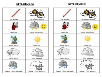 Spanish Weather Expressions... by Exploring French and Spanish ...