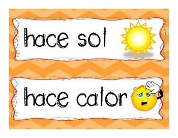 Spanish Weather Bulletin Board