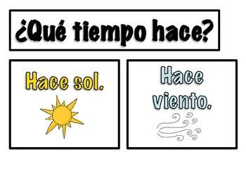 Spanish Weather Chart