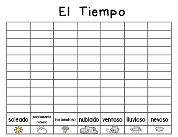 Spanish Weather Chart and Graph