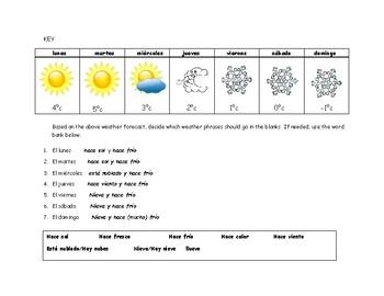 Spanish Weather El tiempo Practice Sheet Set