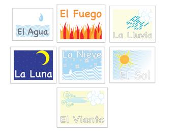 Spanish Weather Elements Bulletin Board ~ modern design