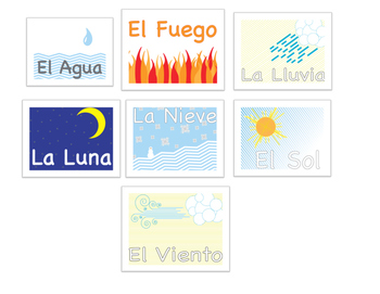 Spanish Weather Elements Bulletin Board ~ modern design