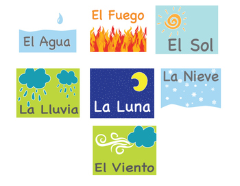 Spanish Weather Elements Bulletin Board ~ traditional design