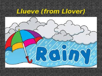 Spanish Weather Expressions