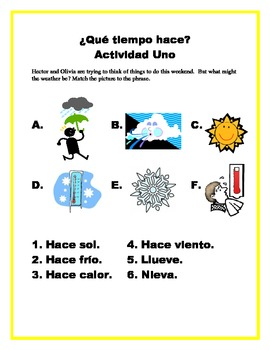 Spanish Weather Expressions Vocabulary, Practice, and ...