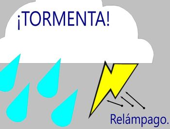 Spanish Weather (For Smartboard)