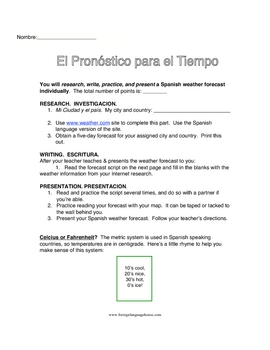 Spanish Weather Forecast Presentation