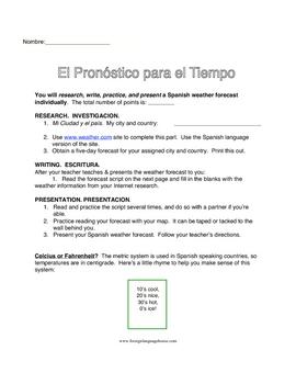 Spanish Weather Forecast Unit