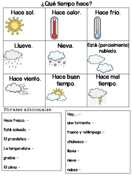 spanish weather listen and draw by loca language teacher tpt. Black Bedroom Furniture Sets. Home Design Ideas
