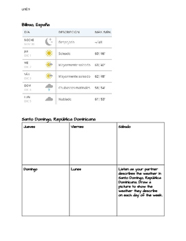 Spanish Weather Partner Activity