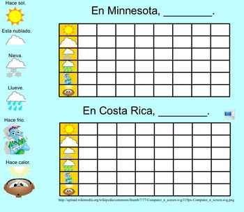 Spanish Weather Pictograph
