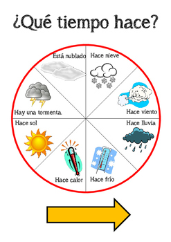 Spanish Weather Roulette