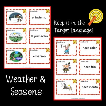 Spanish Weather Cards