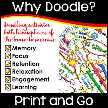 Spanish Weather Worksheets (Doodle Conversation)