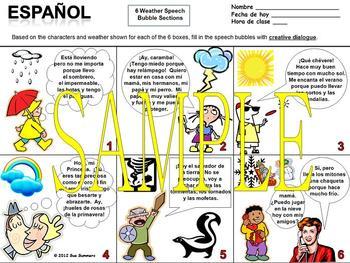 Spanish Weather Speech Bubble Creative Writing Activity