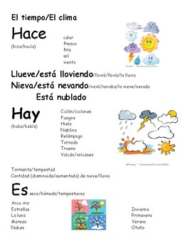 Spanish Weather Voc sheet