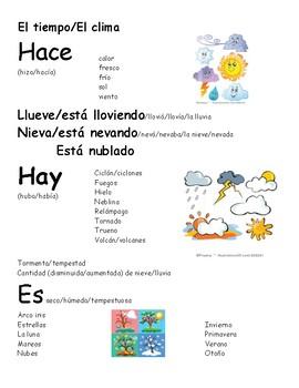 Spanish Weather Voc sheet