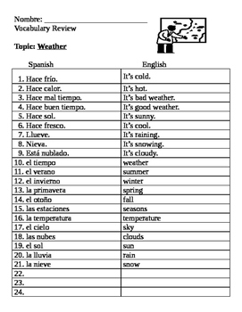 Spanish Weather Vocabulary