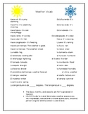 Spanish Weather Vocabulary