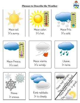 Spanish Weather Vocabulary Practice
