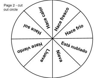El tiempo/La clima - Spanish Weather - Vocab Wheel for Independent Practice