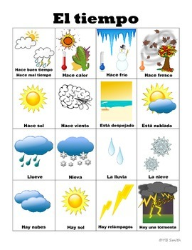 How to write a weather forecast in spanish