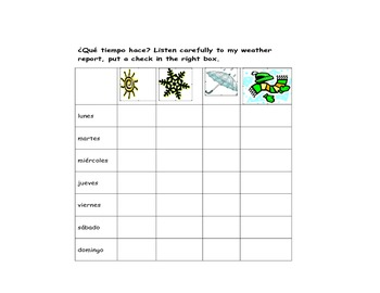 Spanish Weather-el clima presentation, word wall, student activities