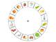 Spanish Word Wheel:  Food (Comida)