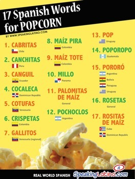Spanish Words for Popcorn Printable Posters in 4 Sizes