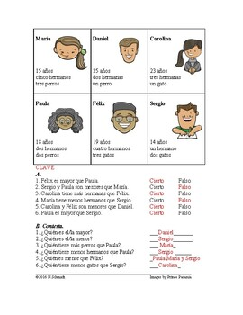Comparatives Spanish Worksheet / Partner Activity - Comparativos (SUB PLAN)