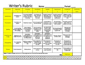 Spanish Writer's Rubric with Score Chart