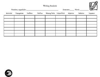 Spanish Writing Analysis Tracker