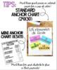 Spanish Writing Anchor Charts! 21 charts! Standard and Mini Size! Print & Go!