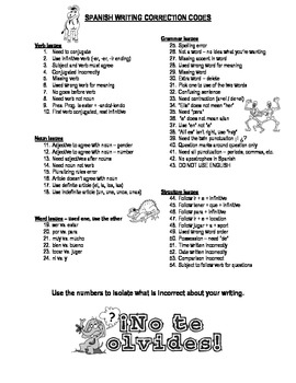 Spanish Writing Corrections Reference Page