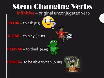 Spanish Stem Changing Verbs with PowerPoint Guided Notes and Practice