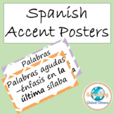 Spanish accent posters / Los acentos