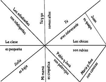 Spanish adjective agreement puzzles