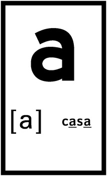 Spanish alphabet poster series (includes ch, ll, ñ, and rr).