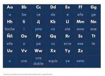 Spanish alphabet visual
