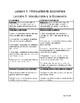 Spanish and English Economics Vocabulary and Concepts
