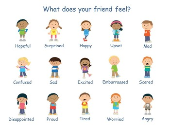 Spanish and English Feelings Chart