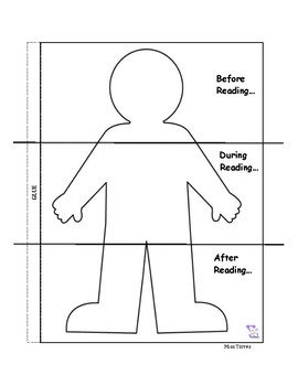 Spanish and English-What Do Strong Readers Do- Interactive Notebook Bilingual