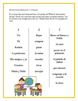 Spanish -ar Verbs Inductive Lesson Plan