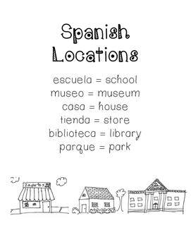 Spanish basic locations