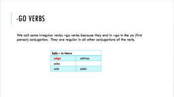Spanish basic present tense irregular yo verbs